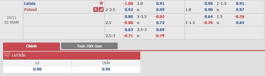Latvia-vs-Ba-Lan-01h45-ngay-11-10-2