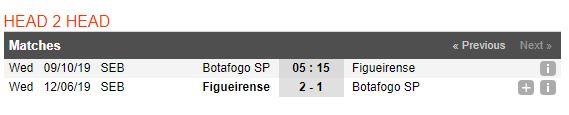 botafogo-vs-figueirense-soi-keo-hang-2-brazil-09-10-suc-cung-luc-kiet-5