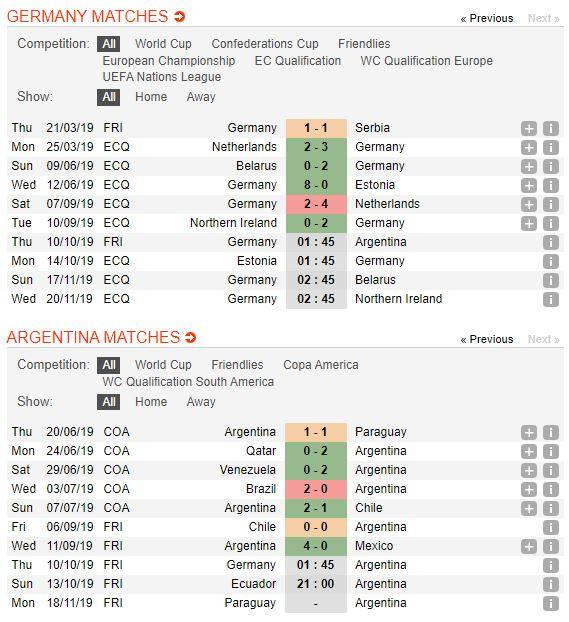 duc-vs-argentina-soi-keo-giao-huu-quoc-te-10-10-xe-tang-no-may-4