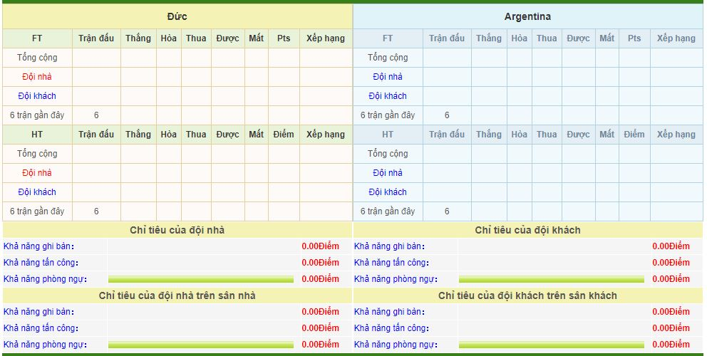duc-vs-argentina-soi-keo-giao-huu-quoc-te-10-10-xe-tang-no-may-6