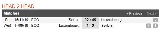 serbia-vs-luxembourg-soi-keo-vong-loai-cup-chau-au-15-11-tham-sat-5