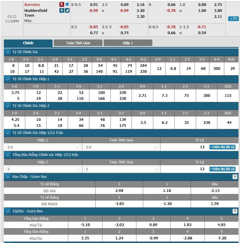 barnsley-vs-huddersfield-tip-bong-da-mien-phi-11-01-2020-1