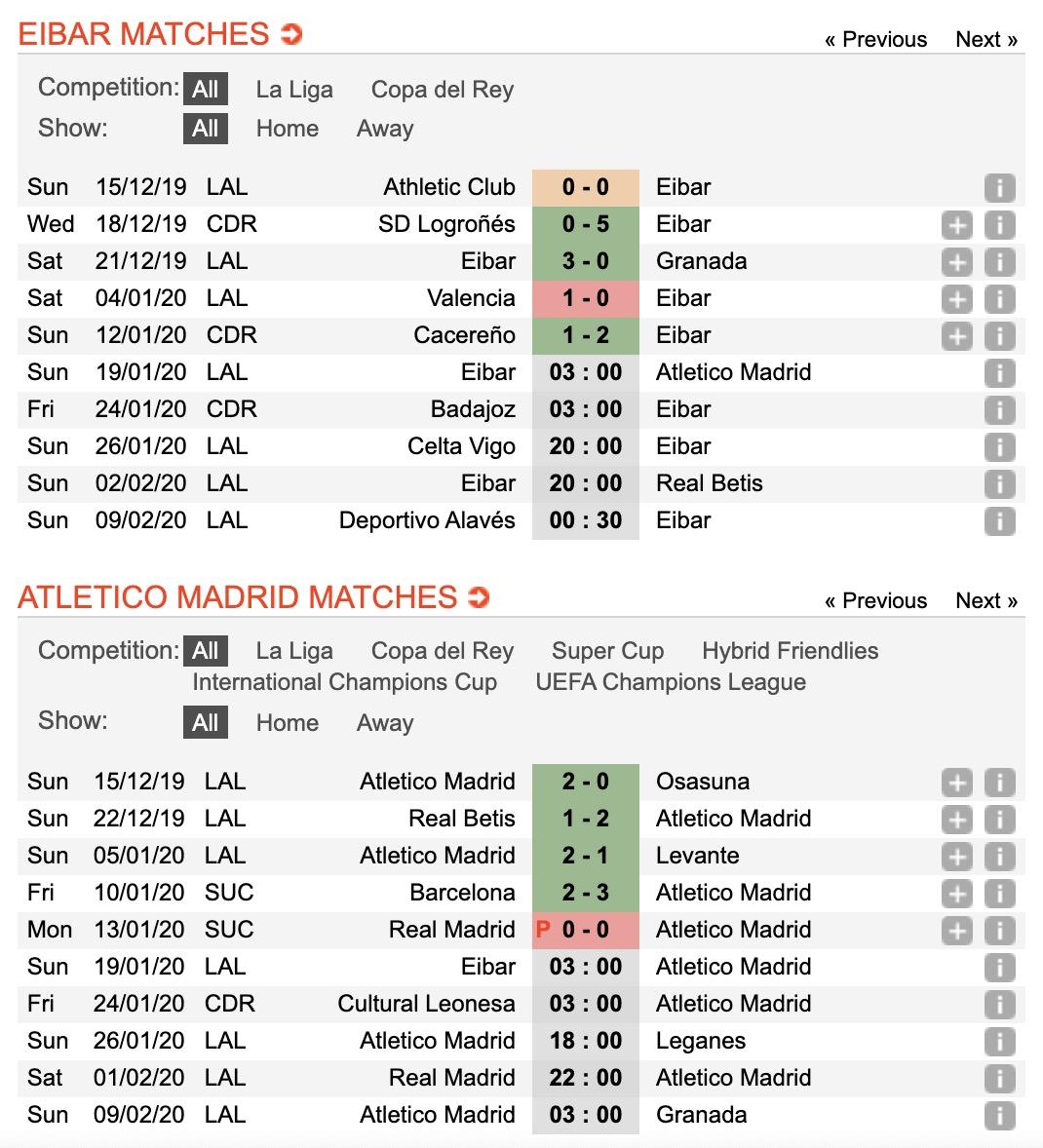 Eibar-vs-Atletico Madrid-soi-keo-vdqg-italia-13-01-ba-dam-meu-mao-4