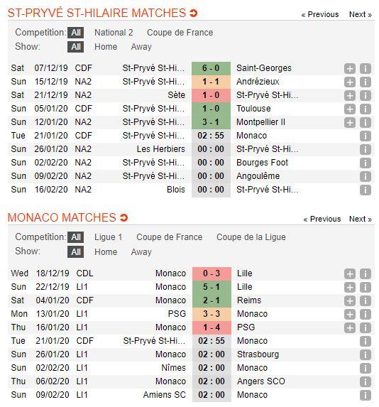 Hilaire-vs-Monaco-soi-keo-vdqg-italia-13-01-ba-dam-meu-mao-4