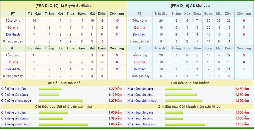 Hilaire-vs-Monaco-soi-keo-vdqg-italia-13-01-ba-dam-meu-mao-6